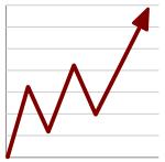 Gráfico de estadísticas al alza