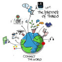 "Internet of things signed by the author"" by Wilgengebroed on Flickr - https://www.flickr.com/photos/wilgengebroed/8249565455/. Licensed under CC BY 2.0 via Wikimedia Commons."