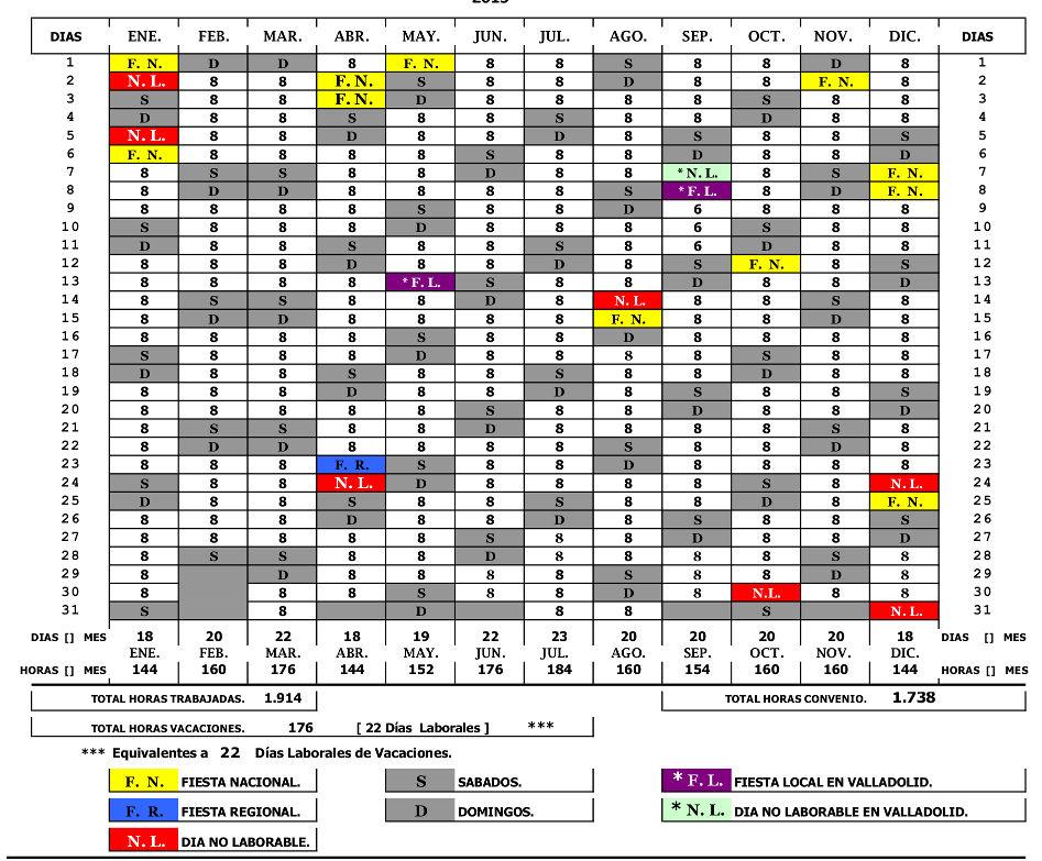 calendario laboral de la construcción 2015 para Valladolid